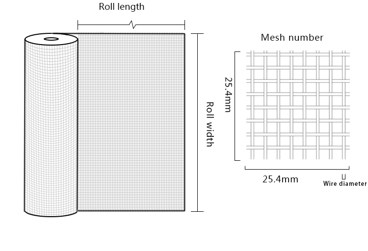 Security Stainless Steel Mesh