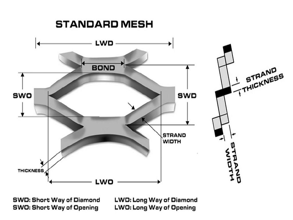 Aluminum mesh expanded metal mesh decotion mesh Decorative Aluminum Stainless Steel expanded metal mesh
