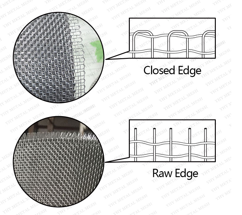 The Difference Between Raw Edge And Closed Edge